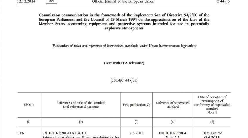 List of Standards 94/9/EEC